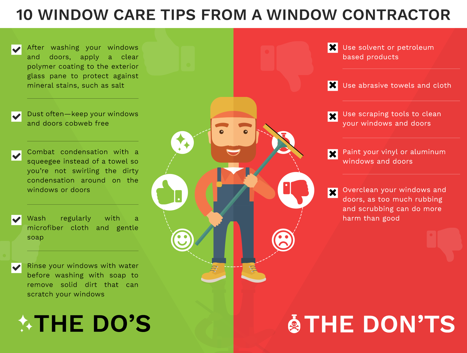 Impact Window Care from a Window Contractor